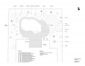 garden street plan